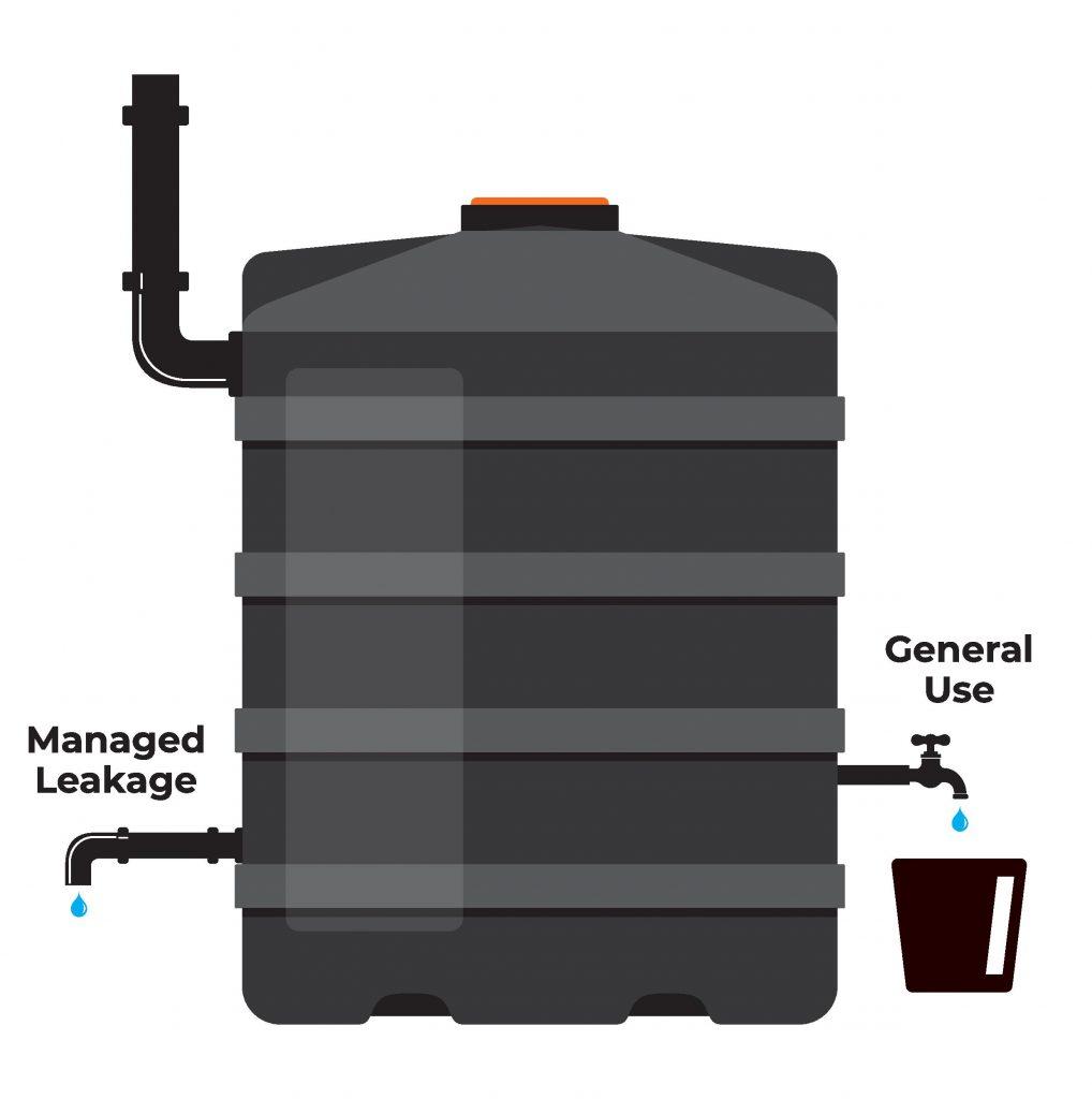 Dual water tank